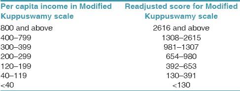 modified kuppuswamy scale 2016 pdf