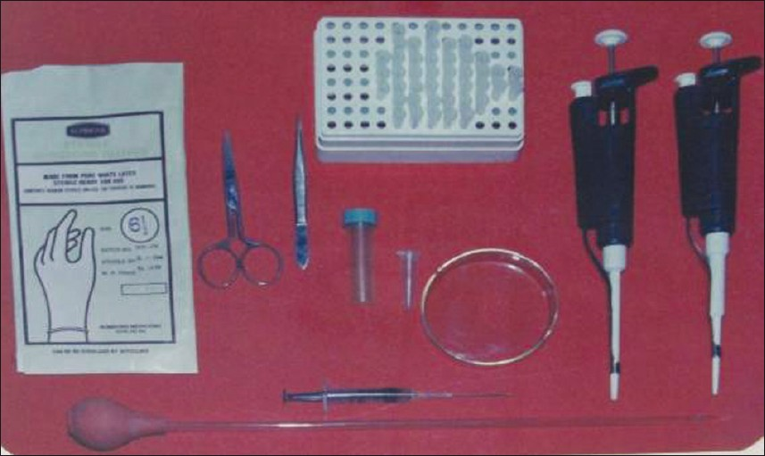 Figure 2: Various instruments and apparatus used in study