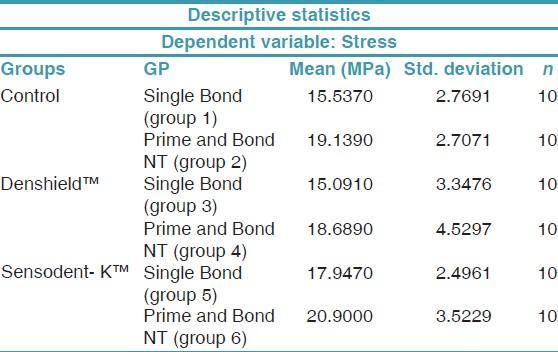 articles bonds agency bondsasp