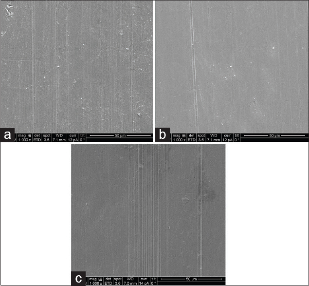 Figure 1: Scanning electron microscope images of stainless steel wires at ×1000 magnification: (a) Subgroup A1 (as received stainless steel wire image), (b) subgroup B1 (autoclaved stainless steel wire image), (c) subgroup C1 (clinically retrieved stainless steel wire image)