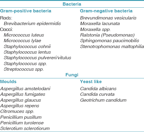 Table 1: List of isolated organisms