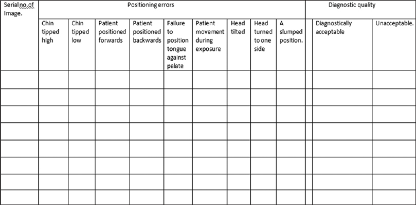 Figure 1: The pro forma to evaluate the orthopantograms for various errors