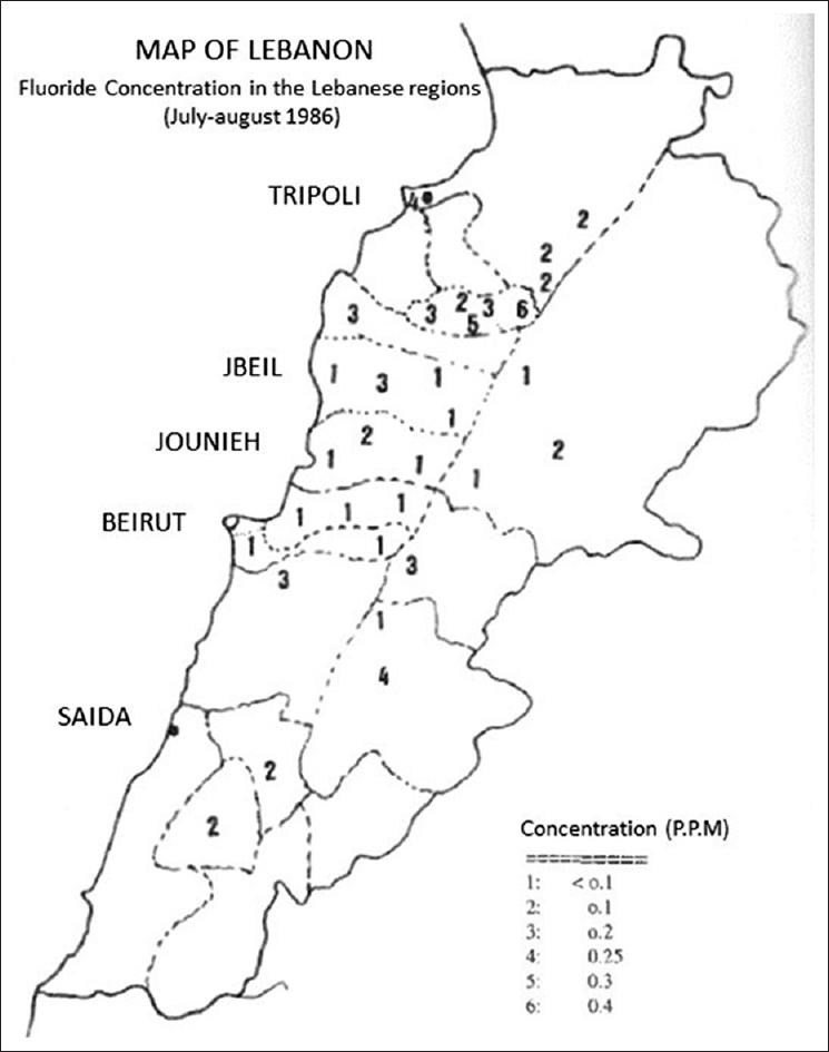 Figure 1: Locations of water resources in Lebanon